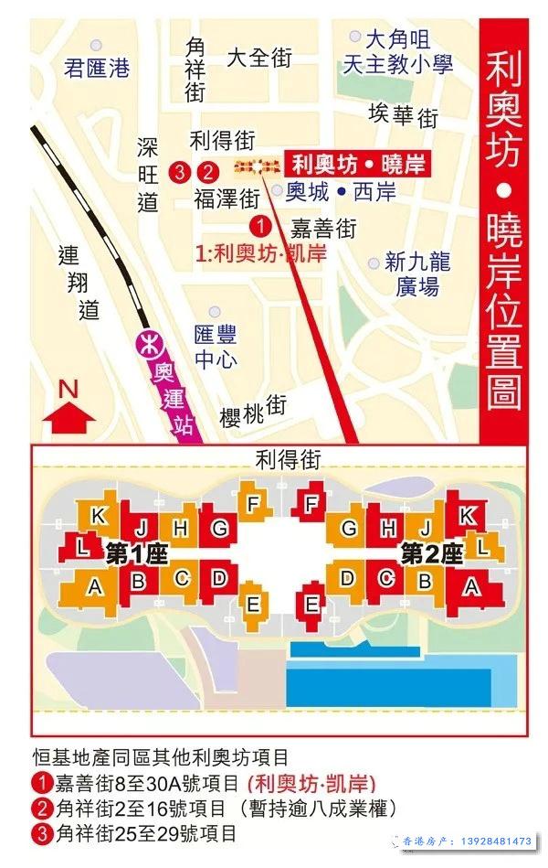 香港九龙旺角小户型利奥坊凯岸