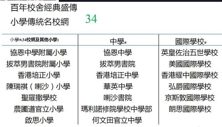 香港房产皓畋3年只供利息不供本金7成贷款计划