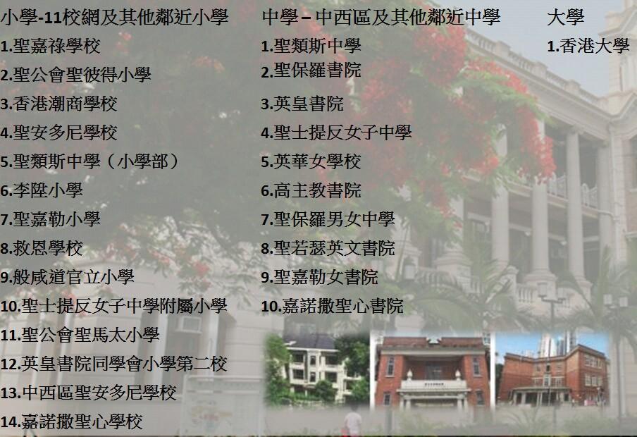 维港峰附近周边学校