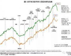 香港房产香港房价