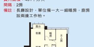 迎海骏岸实用面积由491至1454平方呎