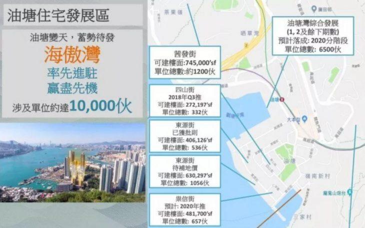 香港房产油塘海傲湾暂定周日发售