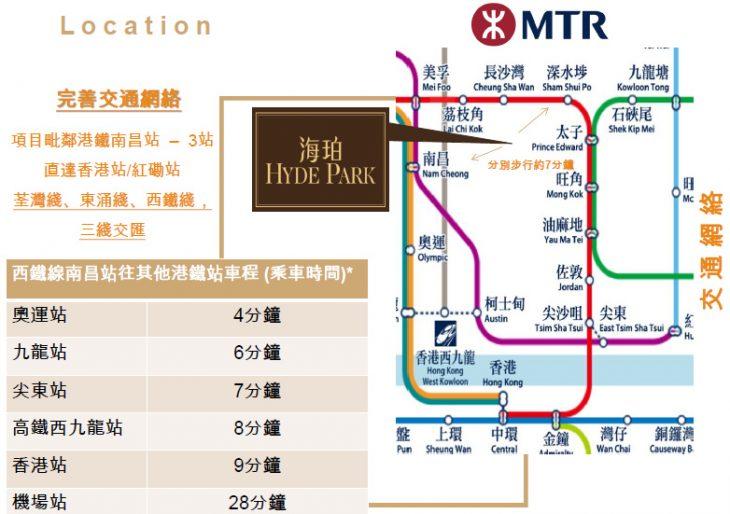 香港海珀交通图